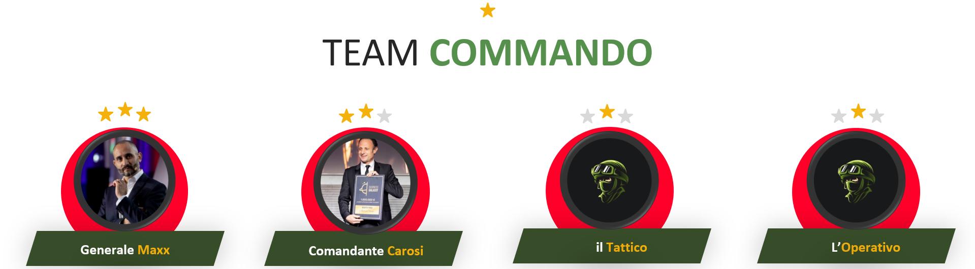 Crypto Commando© 🔥